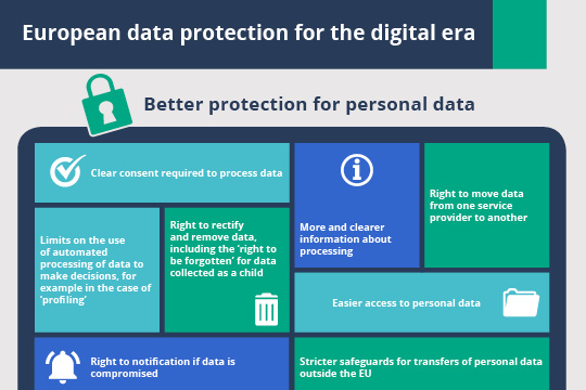 2. The Child's Right to Privacy and Data Protection in Europe