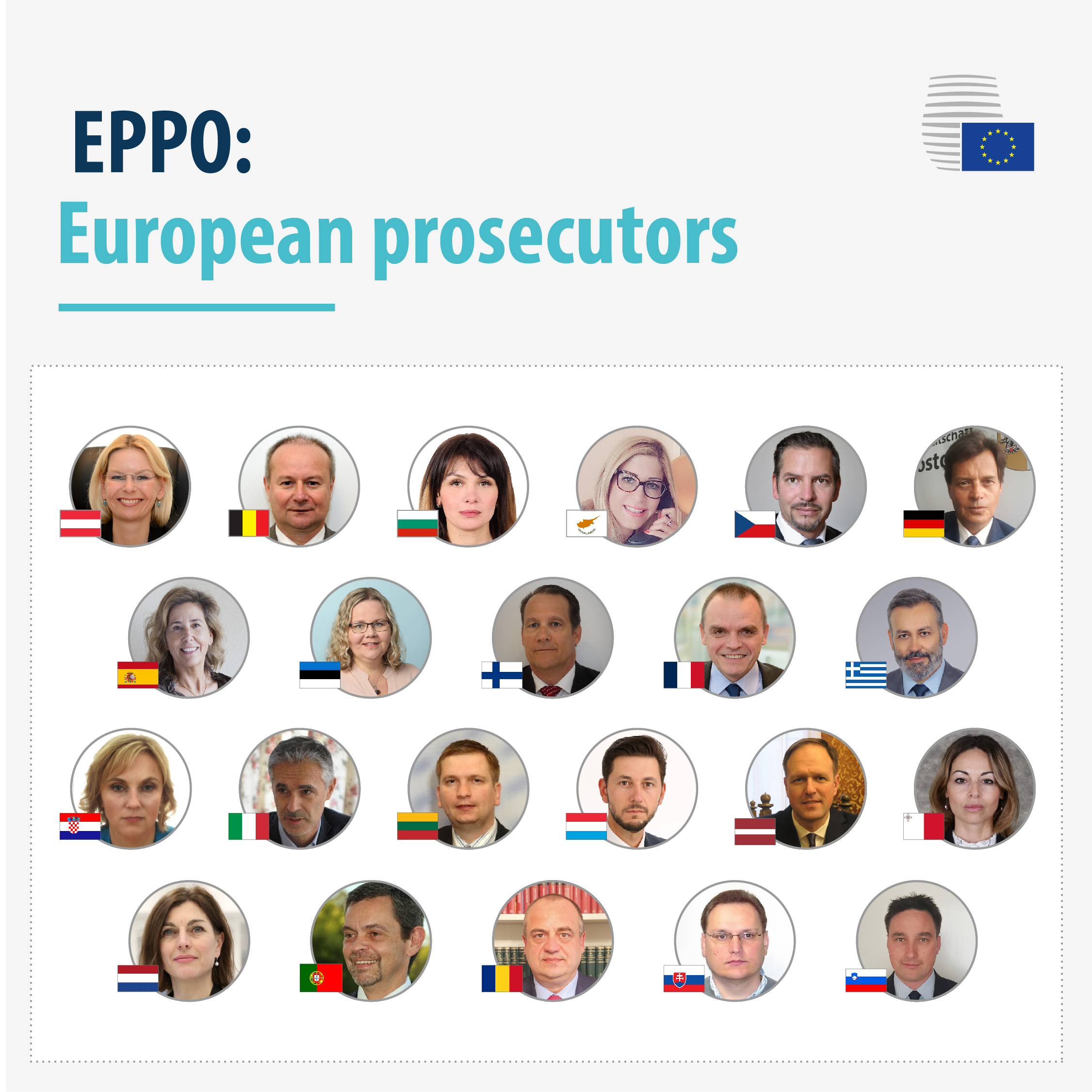 The Council appointed on 27 July 2020 the European prosecutors of the EU Public Prosecutor's Office.