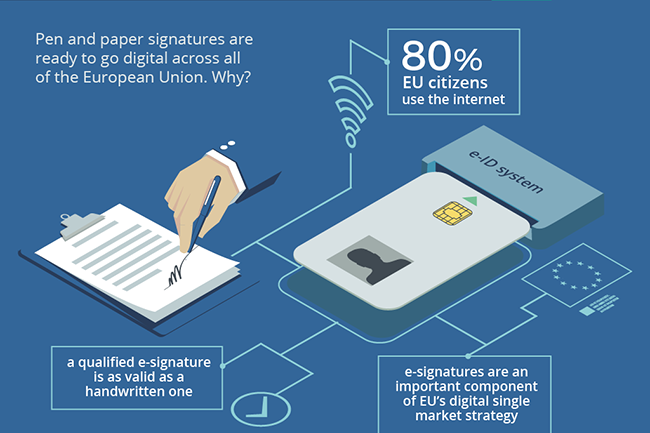 Pen and paper signatures are ready to fully go digital across the European Union